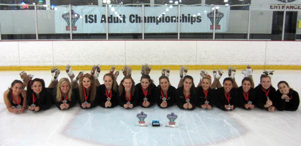 Women's Figure Skating Team